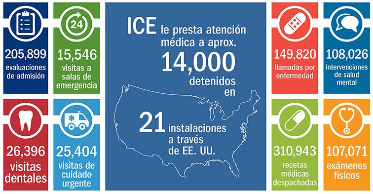 IHSC Infographic