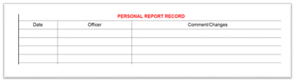 Personal Report Record