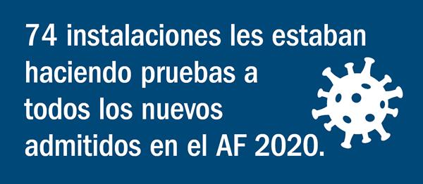 A finales del AF 2020, ICE ERO les había hecho pruebas a más de 40,000 detenidos e iniciado pruebas para todos los nuevos admitidos en 74 instalaciones a nivel nacional.