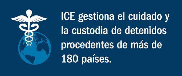 ICE gestiona el cuidado y la custodia de detenidos procedentes de mas de 180 paises.