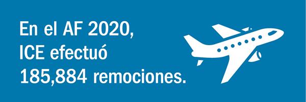 En el AF 2020, ICE ERO removio a 185,884 extranjeros.