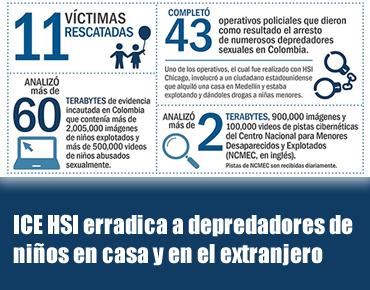 ICE HSI erradica a depredadores de niños en casa y en el extranjero