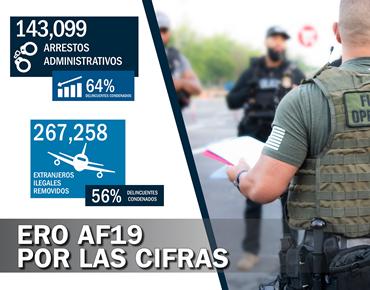 Logros de ERO en el AF 2019