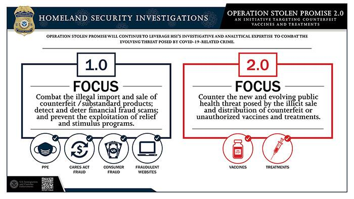 ICE pivots to combat COVID-19 vaccine fraud with launch of Operation Stolen Promise 2.0