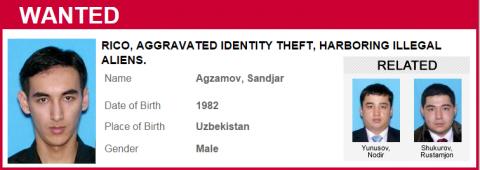 Agzamov, Sandjar