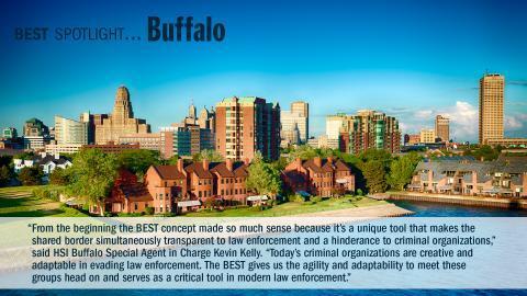 BEST: Buffalo