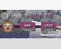 HSI seizes 686 websites selling counterfeit medicine to unsuspecting consumers