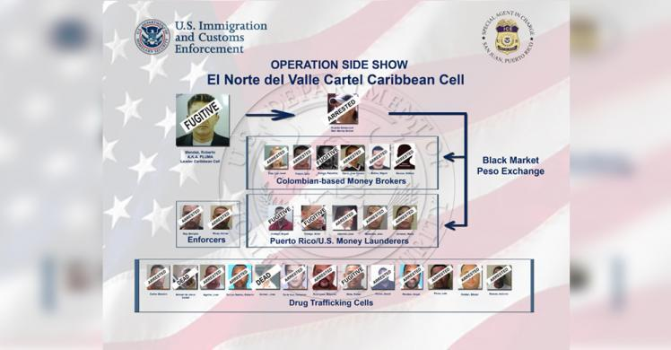 ICE dismantles Caribbean cell of El Norte del Valle Colombian drug cartel